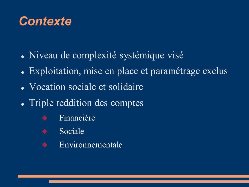 Contexte Niveau de complexité systémique visé Exploitation, mise en place et paramétrage exclus Vocation sociale et solidaire Triple reddition des comptes Financière Sociale Environnementale