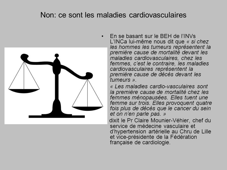 Non: ce sont les maladies cardiovasculaires En se basant sur le BEH de lINVs LINCa lui-même nous dit que « si chez les hommes les tumeurs représentent la première cause de mortalité devant les maladies cardiovasculaires, chez les femmes, cest le contraire, les maladies cardiovasculaires représentent la première cause de décès devant les tumeurs ».