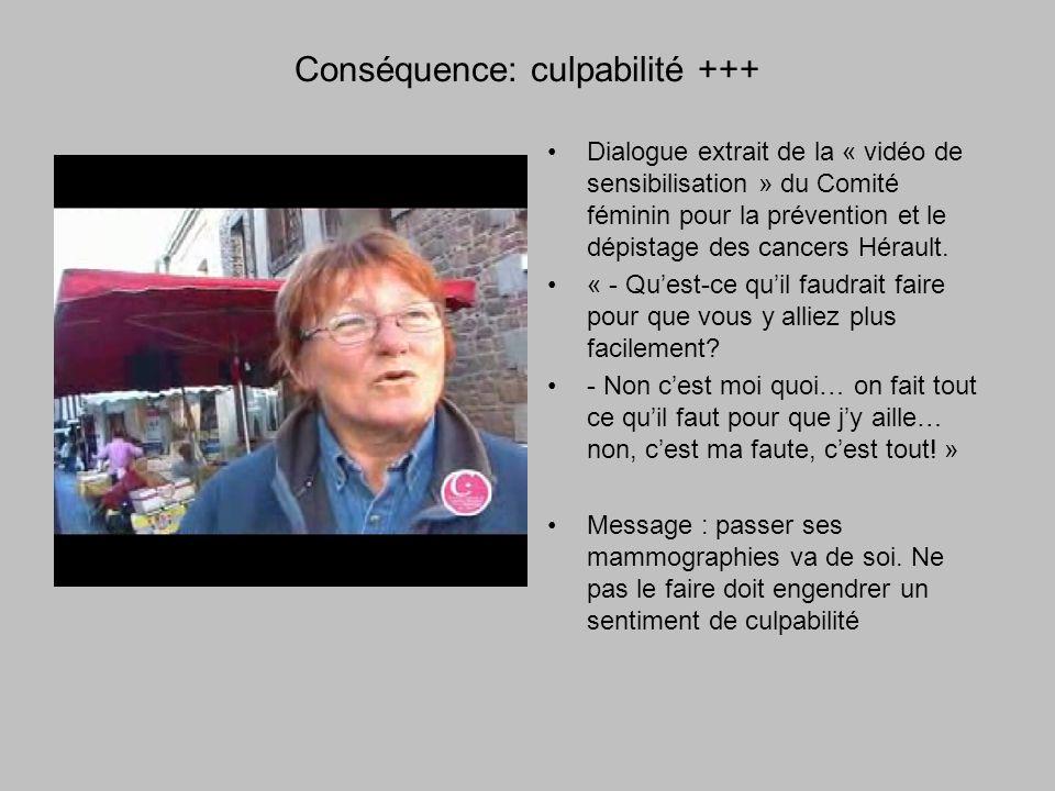 Conséquence: culpabilité +++ Dialogue extrait de la « vidéo de sensibilisation » du Comité féminin pour la prévention et le dépistage des cancers Hérault.