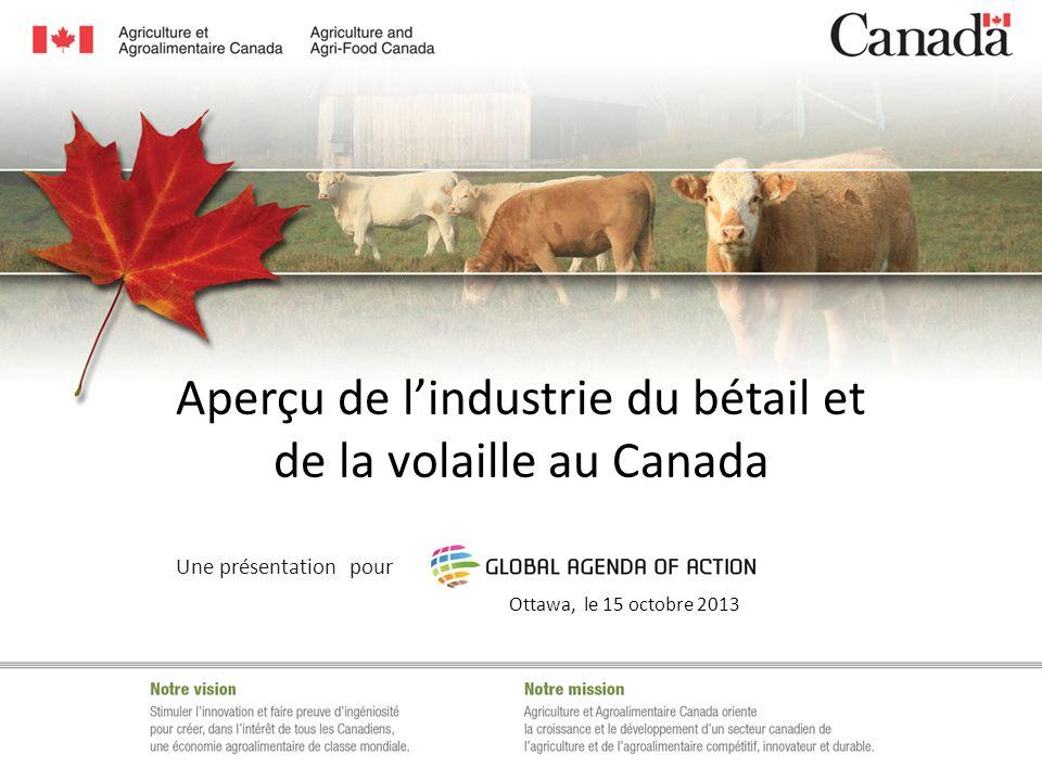 Aperçu de lindustrie du bétail et de la volaille au Canada Une présentation pour Ottawa, le 15 octobre 2013