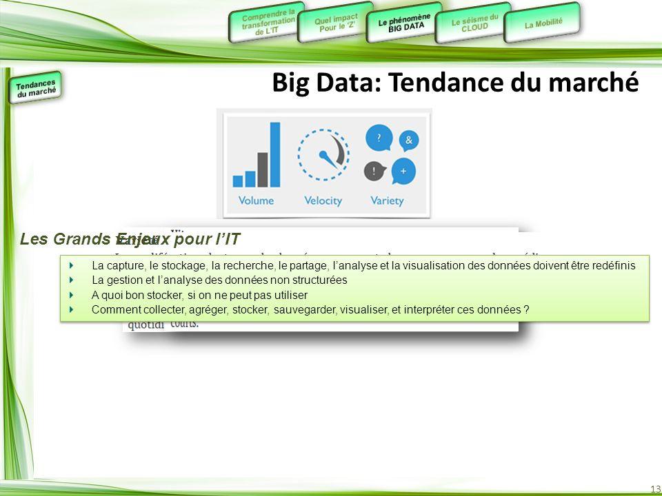 13 Big Data: Tendance du marché La capture, le stockage, la recherche, le partage, lanalyse et la visualisation des données doivent être redéfinis La