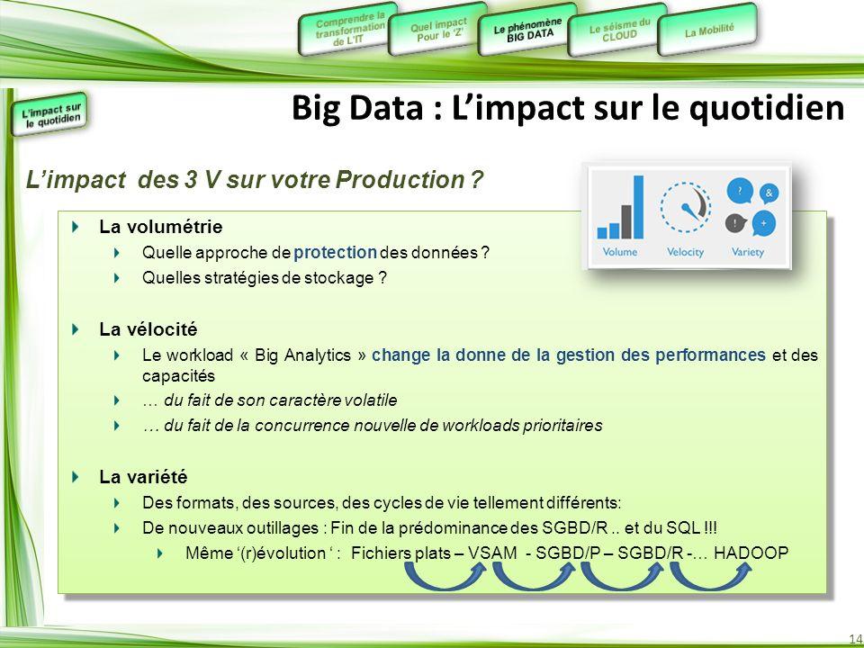 14 Big Data : Limpact sur le quotidien Limpact des 3 V sur votre Production ? La volumétrie Quelle approche de protection des données ? Quelles straté