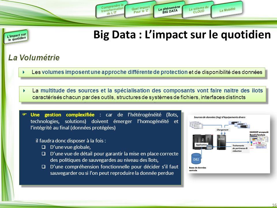16 Big Data : Limpact sur le quotidien Les volumes imposent une approche différente de protection et de disponibilité des données Une gestion complexi