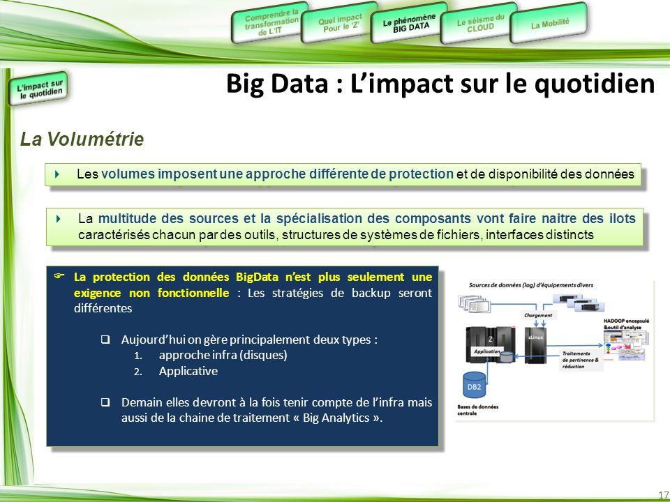 17 Big Data : Limpact sur le quotidien Les volumes imposent une approche différente de protection et de disponibilité des données La multitude des sou