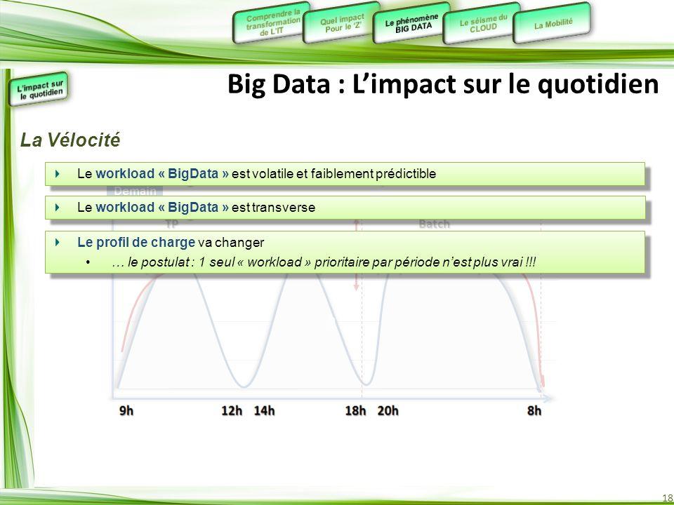 18 Big Data : Limpact sur le quotidien Le workload « BigData » est volatile et faiblement prédictible Le profil de charge va changer … le postulat : 1
