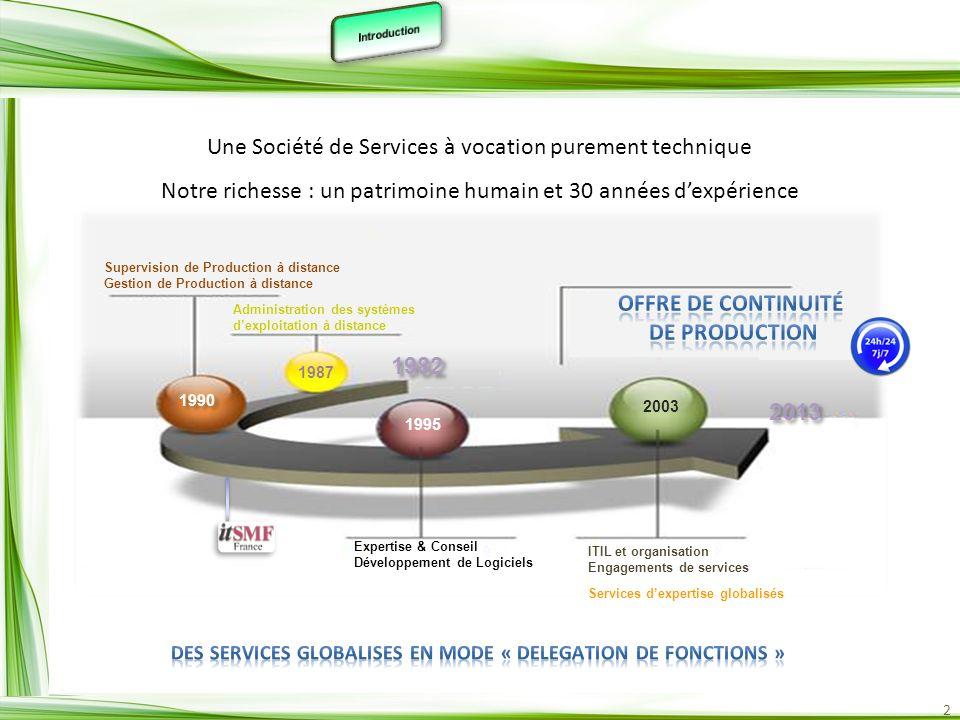 2 1982 2013 Administration des systèmes dexploitation à distance Supervision de Production à distance Gestion de Production à distance 1987 1990 1995