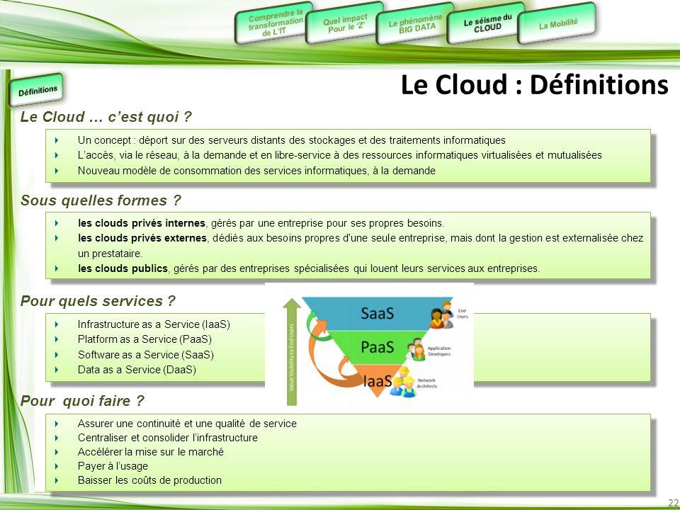 22 Le Cloud : Définitions Un concept : déport sur des serveurs distants des stockages et des traitements informatiques Laccès, via le réseau, à la dem