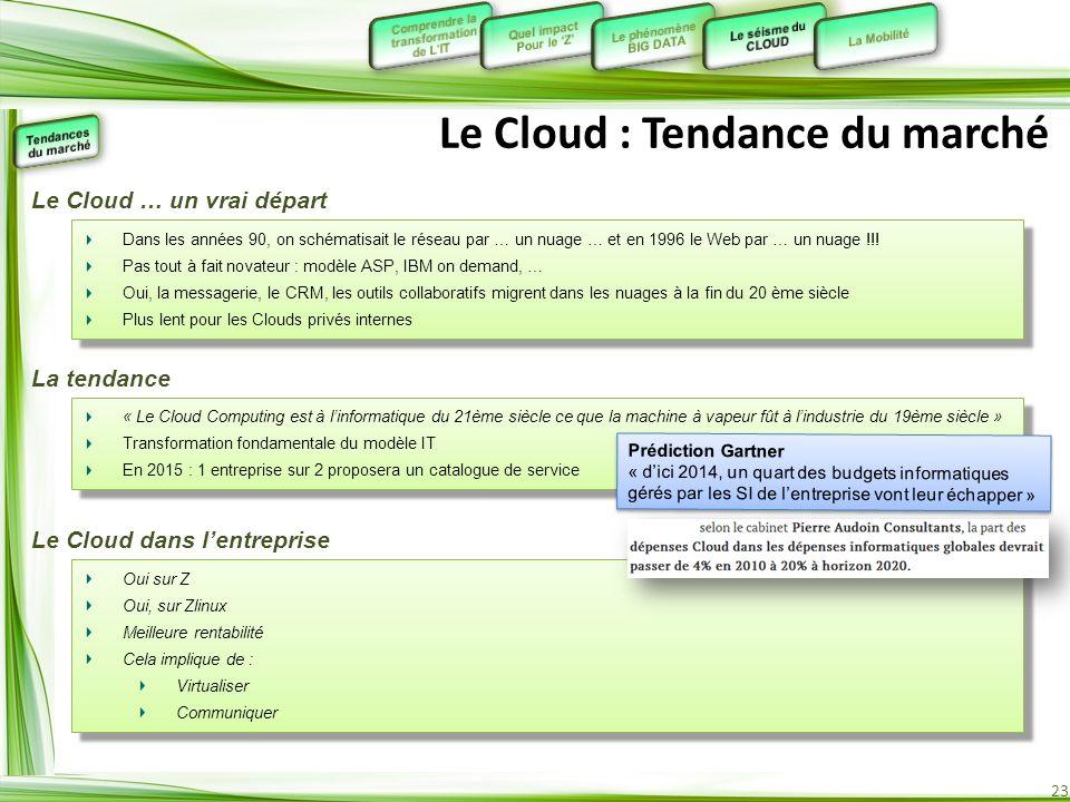 23 Le Cloud : Tendance du marché Dans les années 90, on schématisait le réseau par … un nuage … et en 1996 le Web par … un nuage !!! Pas tout à fait n
