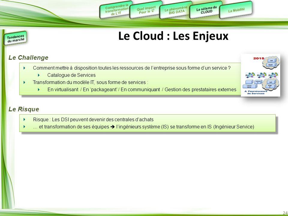 24 Le Cloud : Les Enjeux Comment mettre à disposition toutes les ressources de lentreprise sous forme dun service ? Catalogue de Services Transformati
