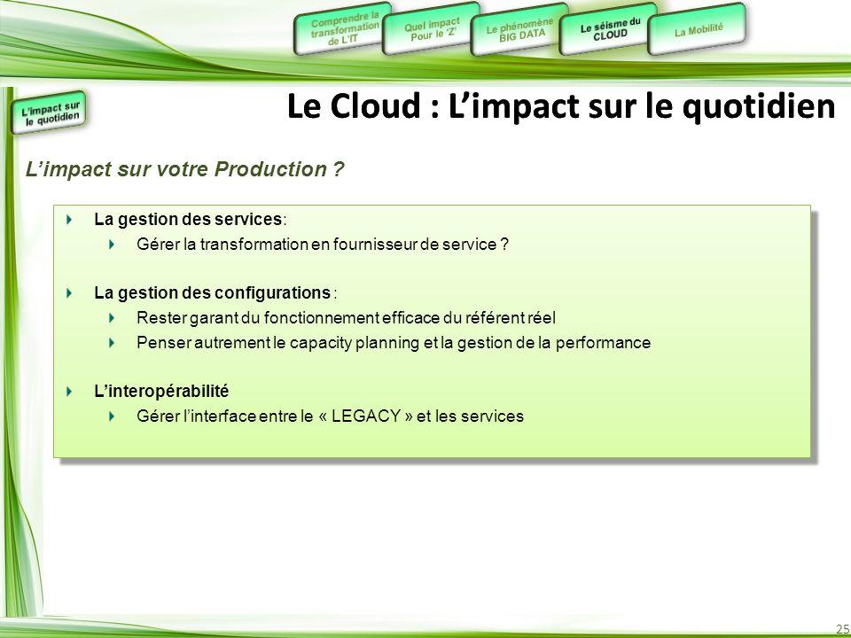 25 Le Cloud : Limpact sur le quotidien La gestion des services: Gérer la transformation en fournisseur de service ? La gestion des configurations : Re