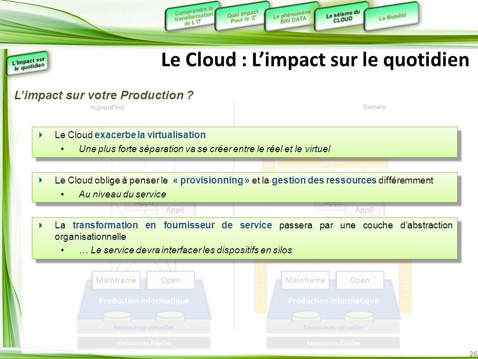 26 Le Cloud : Limpact sur le quotidien Le Cloud exacerbe la virtualisation Une plus forte séparation va se créer entre le réel et le virtuel Le Cloud