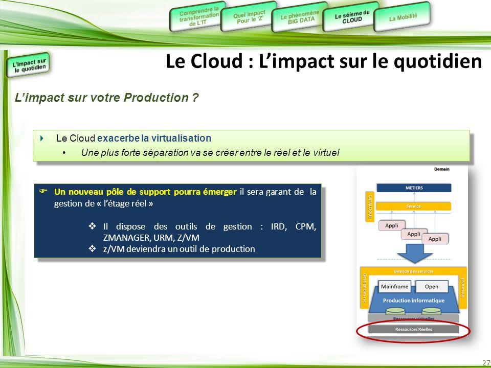 27 Le Cloud : Limpact sur le quotidien Un nouveau pôle de support pourra émerger il sera garant de la gestion de « létage réel » Il dispose des outils