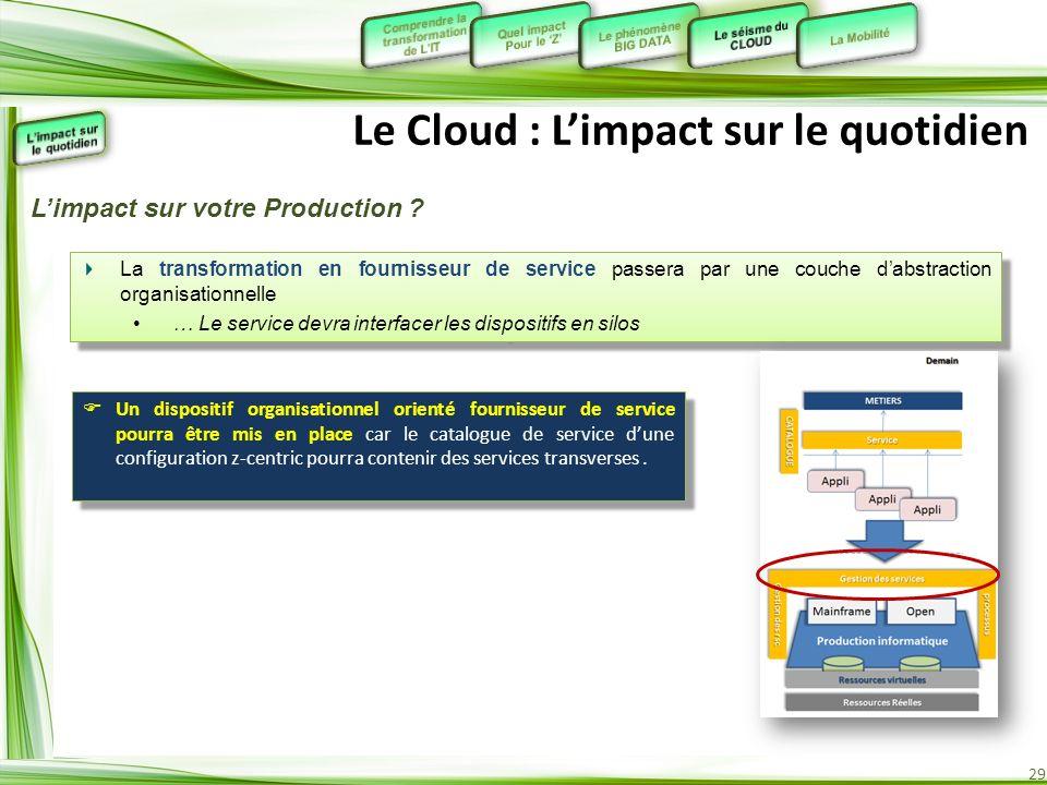 29 Le Cloud : Limpact sur le quotidien La transformation en fournisseur de service passera par une couche dabstraction organisationnelle … Le service