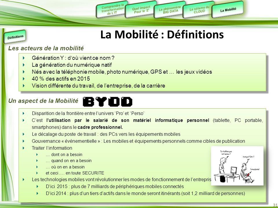 31 La Mobilité : Définitions Un aspect de la Mobilité Génération Y : doù vient ce nom ? La génération du numérique natif Nés avec la téléphonie mobile