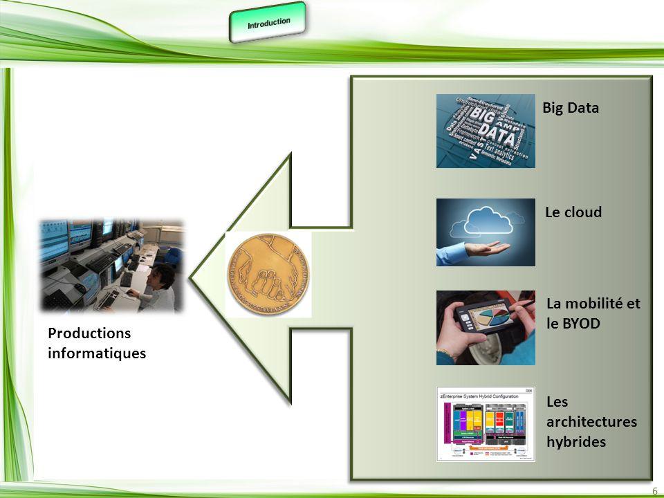 6 Big Data Le cloud La mobilité et le BYOD Les architectures hybrides Productions informatiques