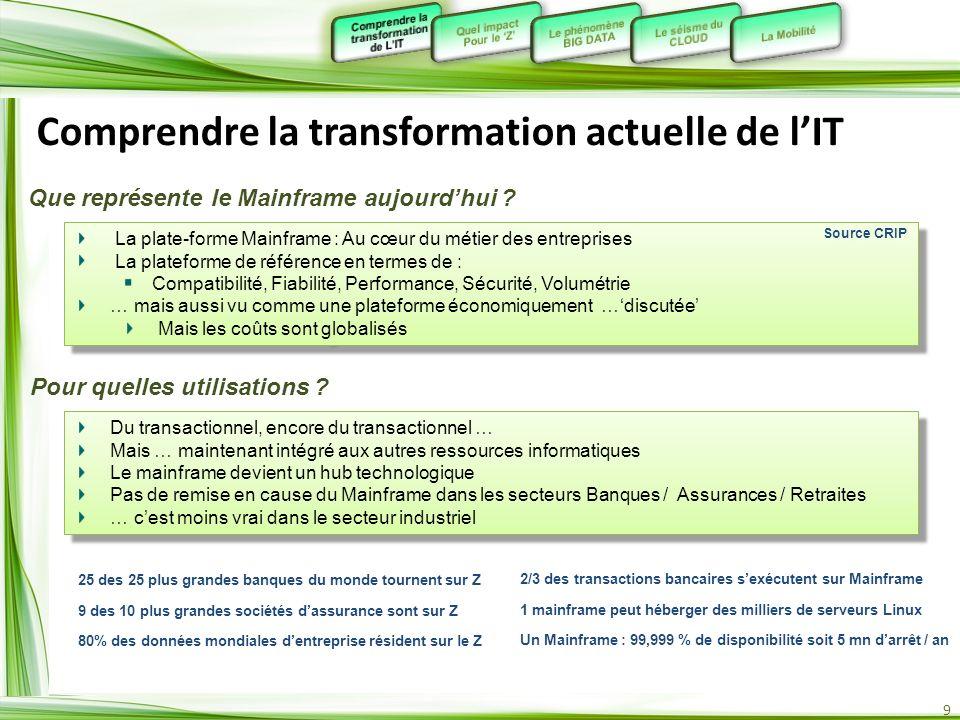 9 Comprendre la transformation actuelle de lIT Du transactionnel, encore du transactionnel … Mais … maintenant intégré aux autres ressources informati