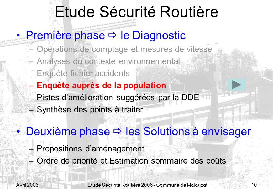 Avril 2006Etude Sécurité Routière 2006 - Commune de Malauzat10 Etude Sécurité Routière Première phase le Diagnostic –Opérations de comptage et mesures