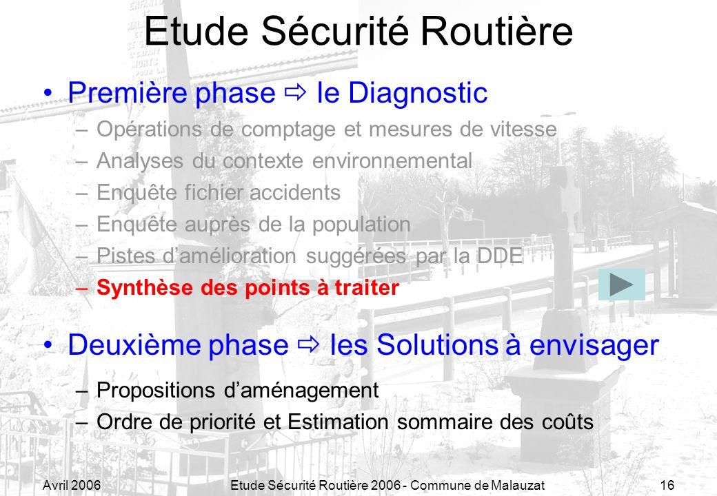 Avril 2006Etude Sécurité Routière 2006 - Commune de Malauzat16 Etude Sécurité Routière Première phase le Diagnostic –Opérations de comptage et mesures