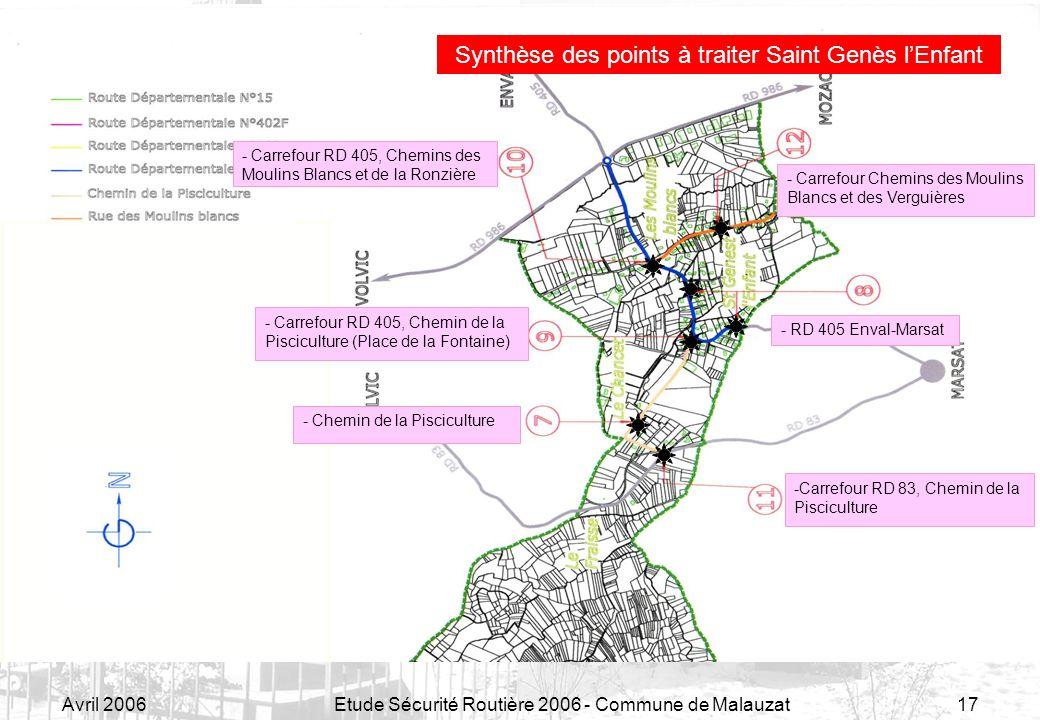 Avril 2006Etude Sécurité Routière 2006 - Commune de Malauzat17 Synthèse des points à traiter Saint Genès lEnfant - Chemin de la Pisciculture -Carrefou