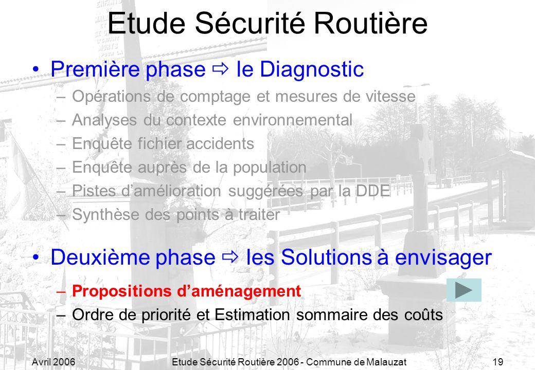 Avril 2006Etude Sécurité Routière 2006 - Commune de Malauzat19 Etude Sécurité Routière Première phase le Diagnostic –Opérations de comptage et mesures