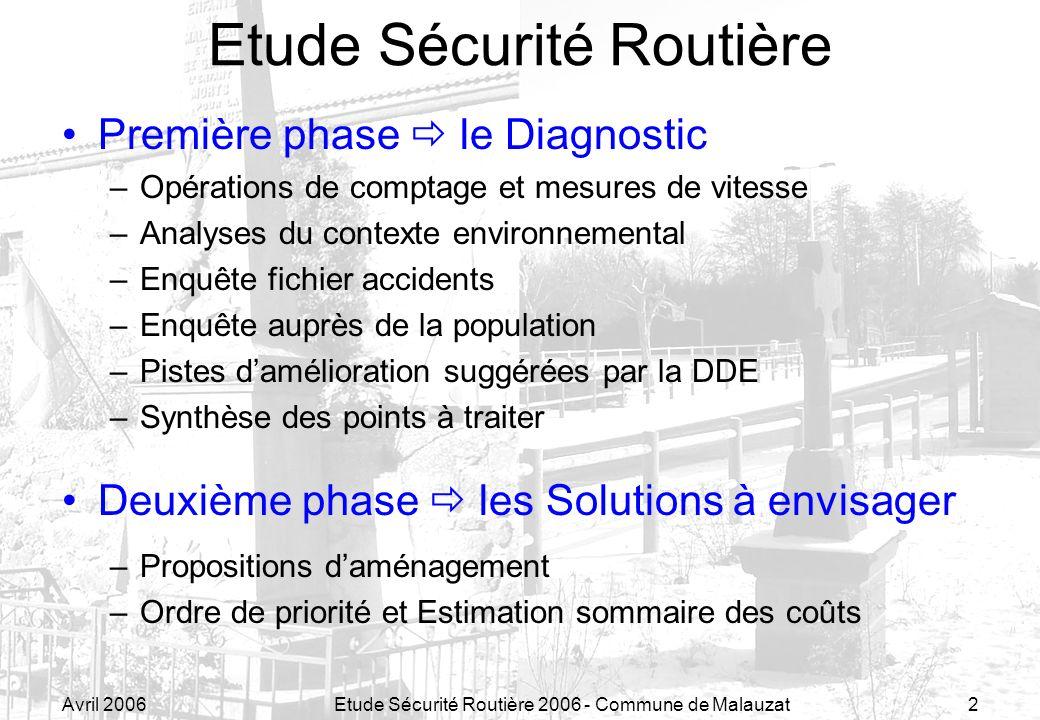 Avril 2006Etude Sécurité Routière 2006 - Commune de Malauzat2 Etude Sécurité Routière Première phase le Diagnostic –Opérations de comptage et mesures