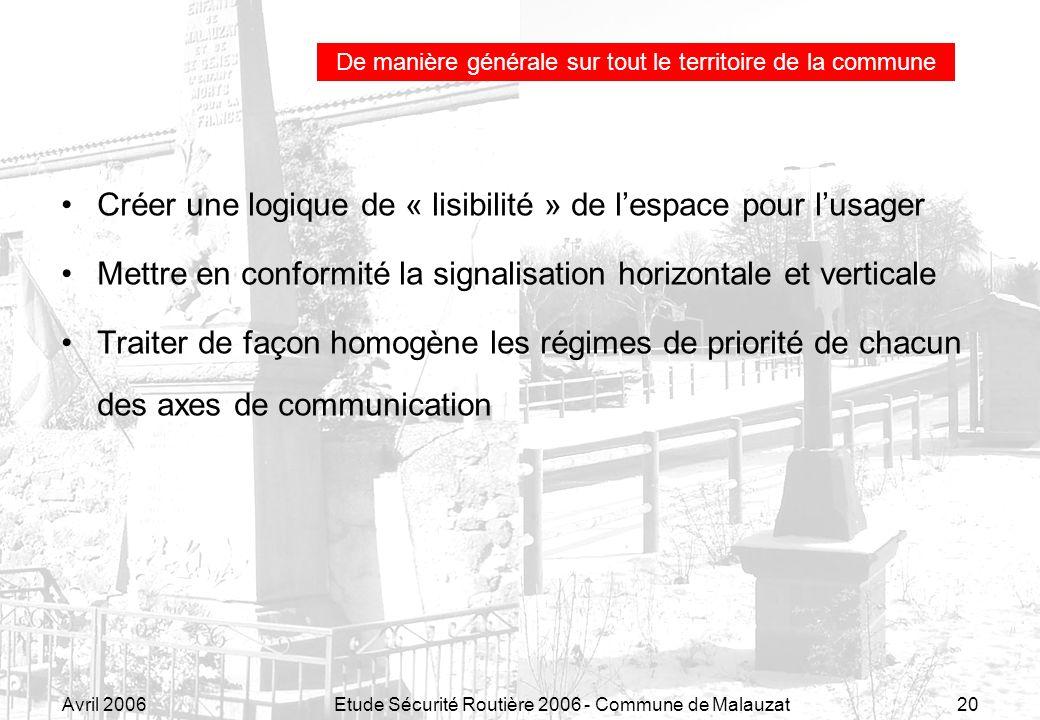Avril 2006Etude Sécurité Routière 2006 - Commune de Malauzat20 Créer une logique de « lisibilité » de lespace pour lusager Mettre en conformité la sig