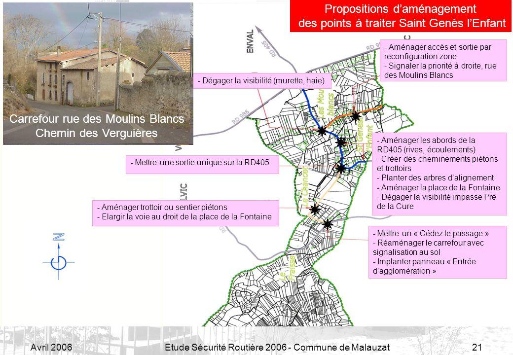Avril 2006Etude Sécurité Routière 2006 - Commune de Malauzat21 Propositions daménagement des points à traiter Saint Genès lEnfant - Aménager trottoir