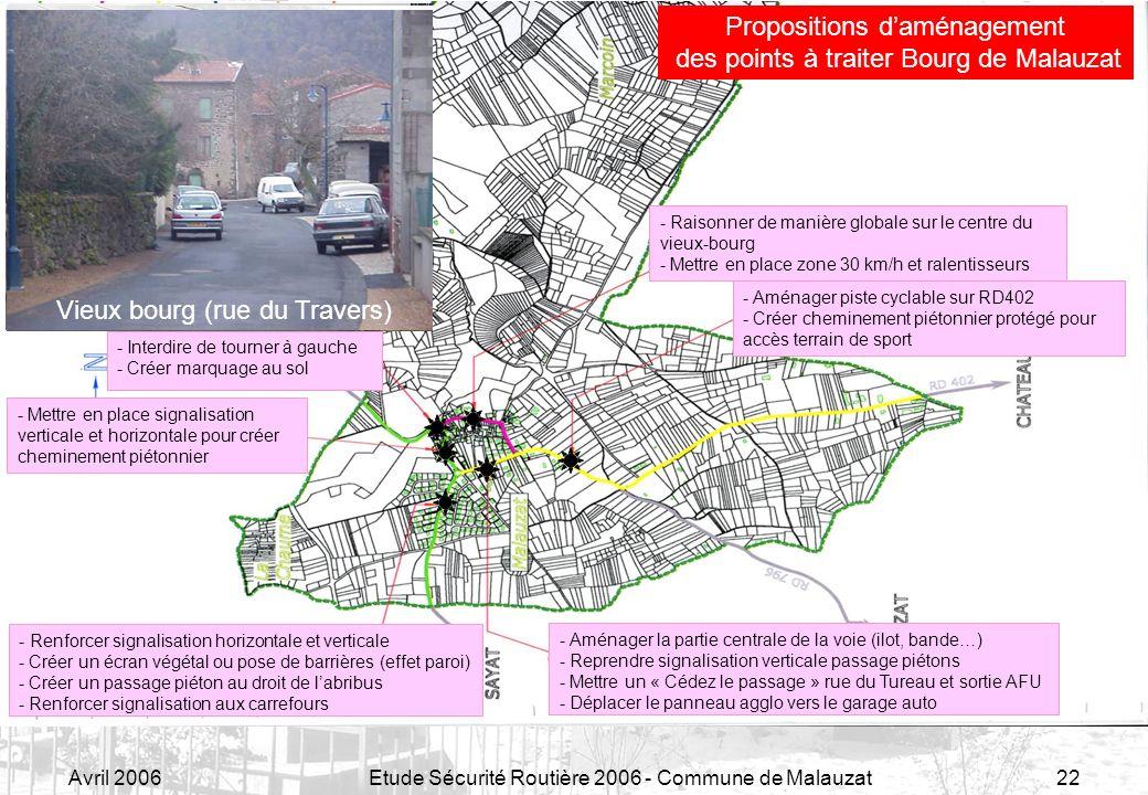 Avril 2006Etude Sécurité Routière 2006 - Commune de Malauzat22 Propositions daménagement des points à traiter Bourg de Malauzat - Renforcer signalisat
