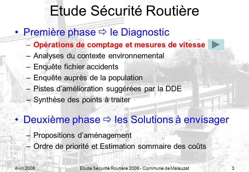 Avril 2006Etude Sécurité Routière 2006 - Commune de Malauzat3 Etude Sécurité Routière Première phase le Diagnostic –Opérations de comptage et mesures