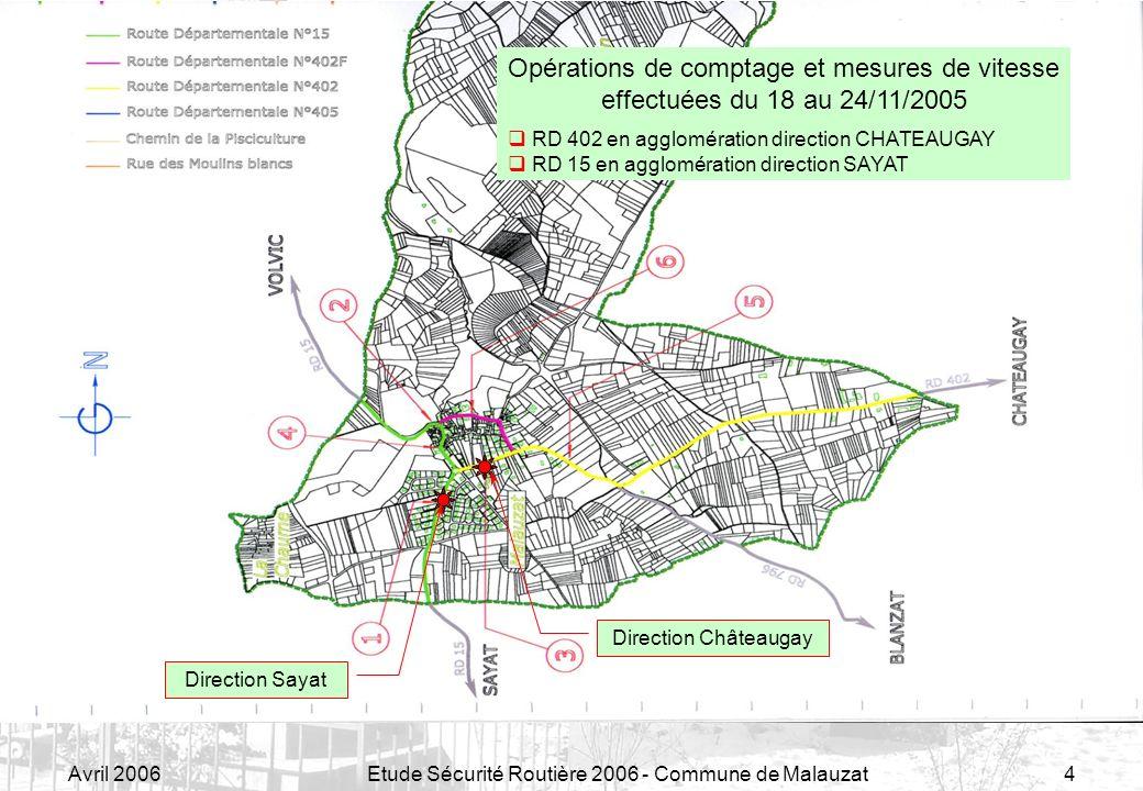 Avril 2006Etude Sécurité Routière 2006 - Commune de Malauzat4 Points de comptage Malauzat Opérations de comptage et mesures de vitesse effectuées du 1