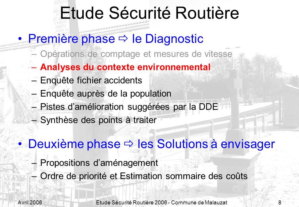 Avril 2006Etude Sécurité Routière 2006 - Commune de Malauzat8 Etude Sécurité Routière Première phase le Diagnostic –Opérations de comptage et mesures