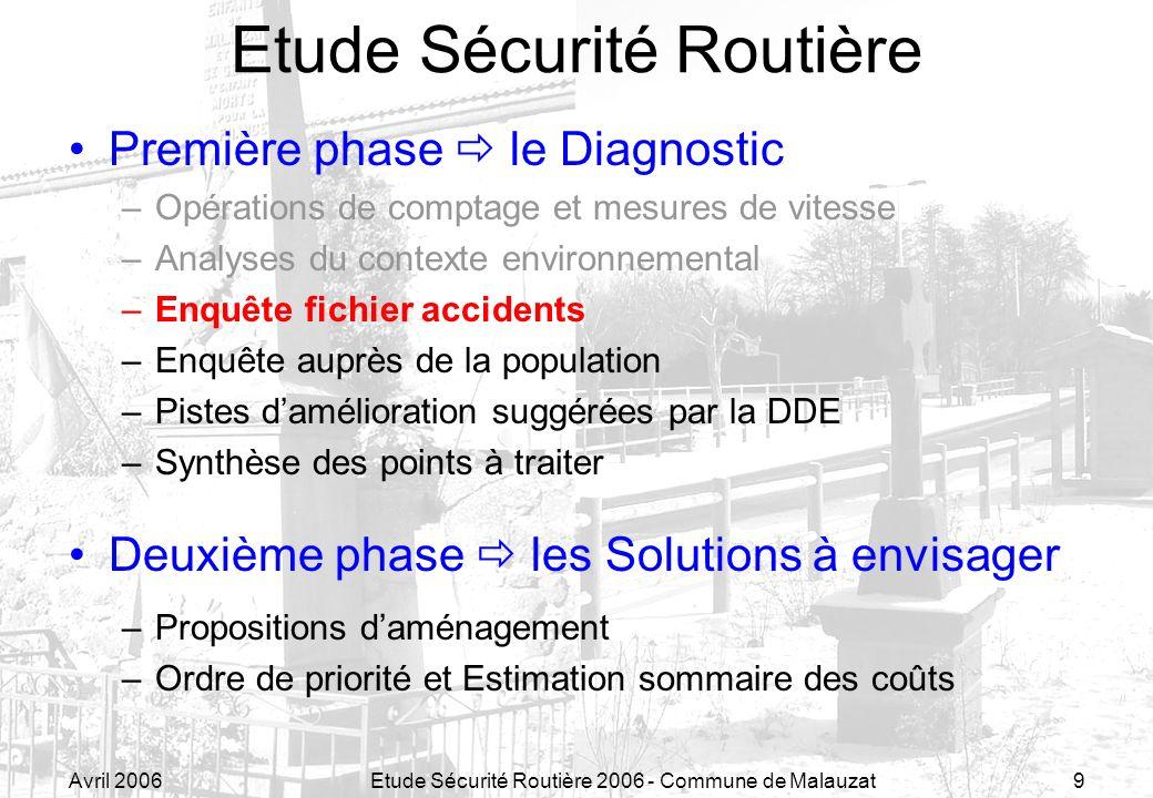 Avril 2006Etude Sécurité Routière 2006 - Commune de Malauzat9 Etude Sécurité Routière Première phase le Diagnostic –Opérations de comptage et mesures