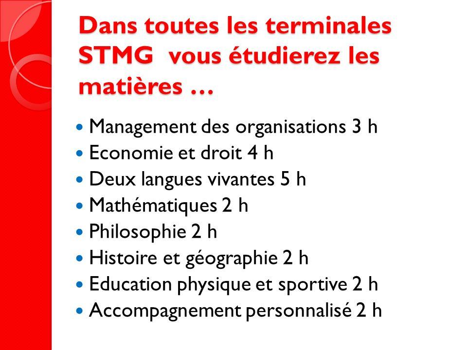 Dans toutes les terminales STMG vous étudierez les matières … Management des organisations 3 h Economie et droit 4 h Deux langues vivantes 5 h Mathéma