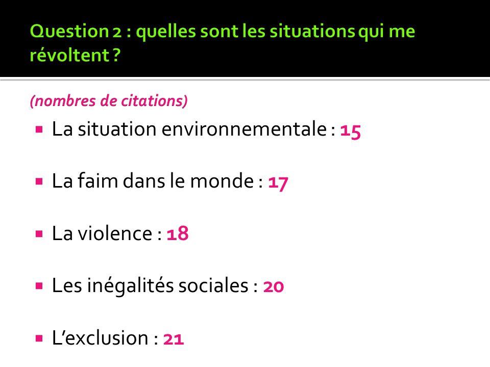 La situation environnementale : 15 La faim dans le monde : 17 La violence : 18 Les inégalités sociales : 20 Lexclusion : 21