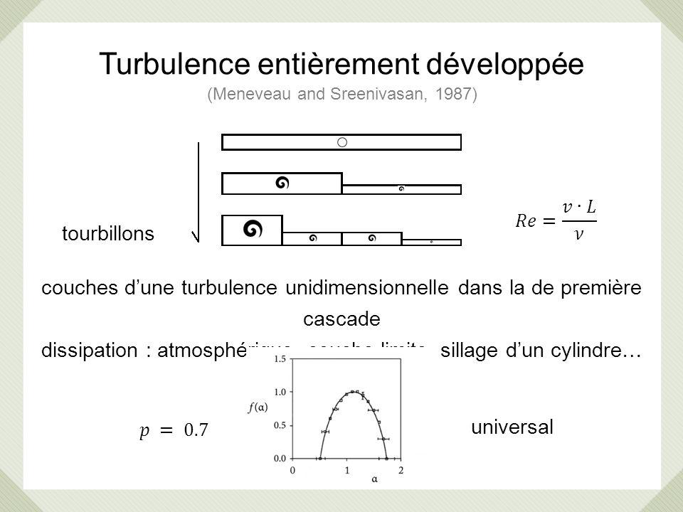 couches dune turbulence unidimensionnelle dans la de première cascade dissipation : atmosphérique, couche limite, sillage dun cylindre… tourbillons un