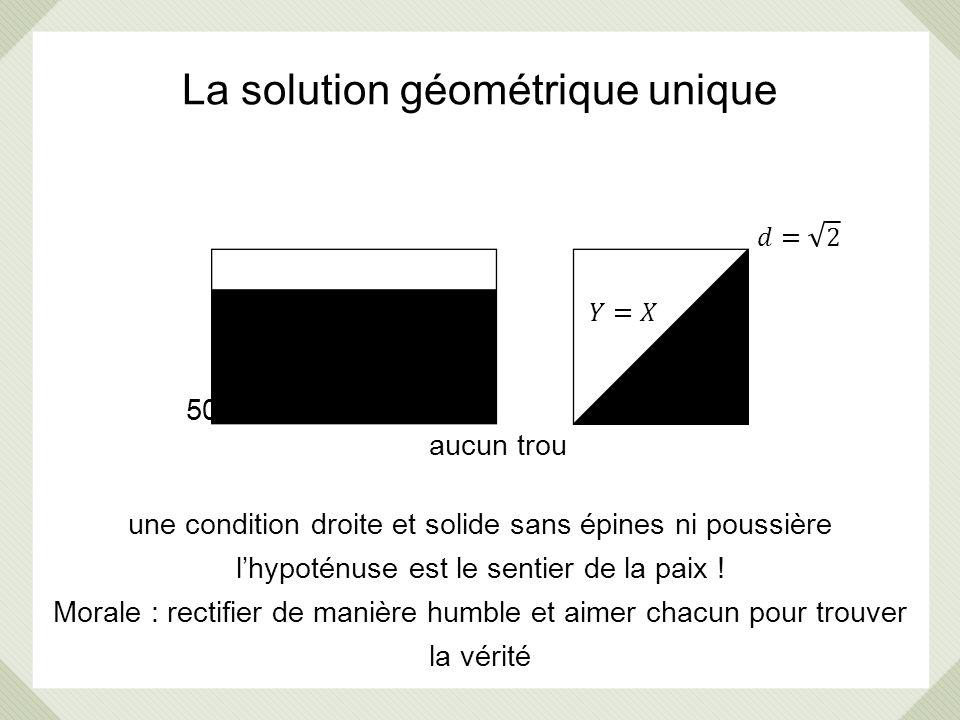 La solution géométrique unique une condition droite et solide sans épines ni poussière lhypoténuse est le sentier de la paix ! Morale : rectifier de m