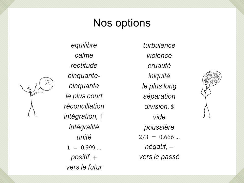 Nos options