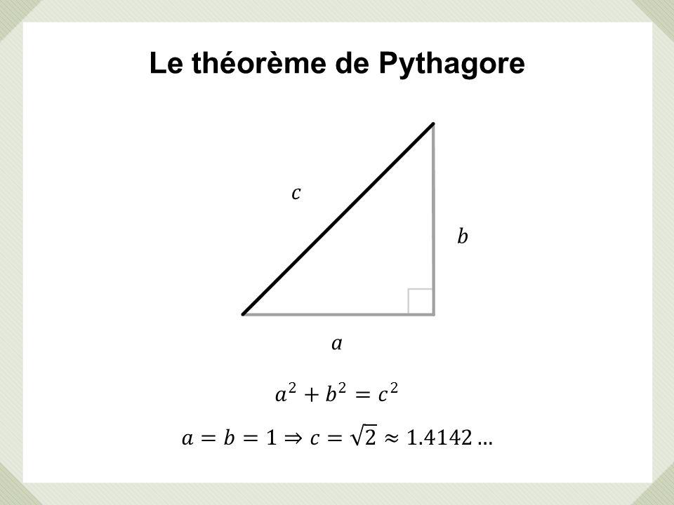 Le théorème de Pythagore a b c
