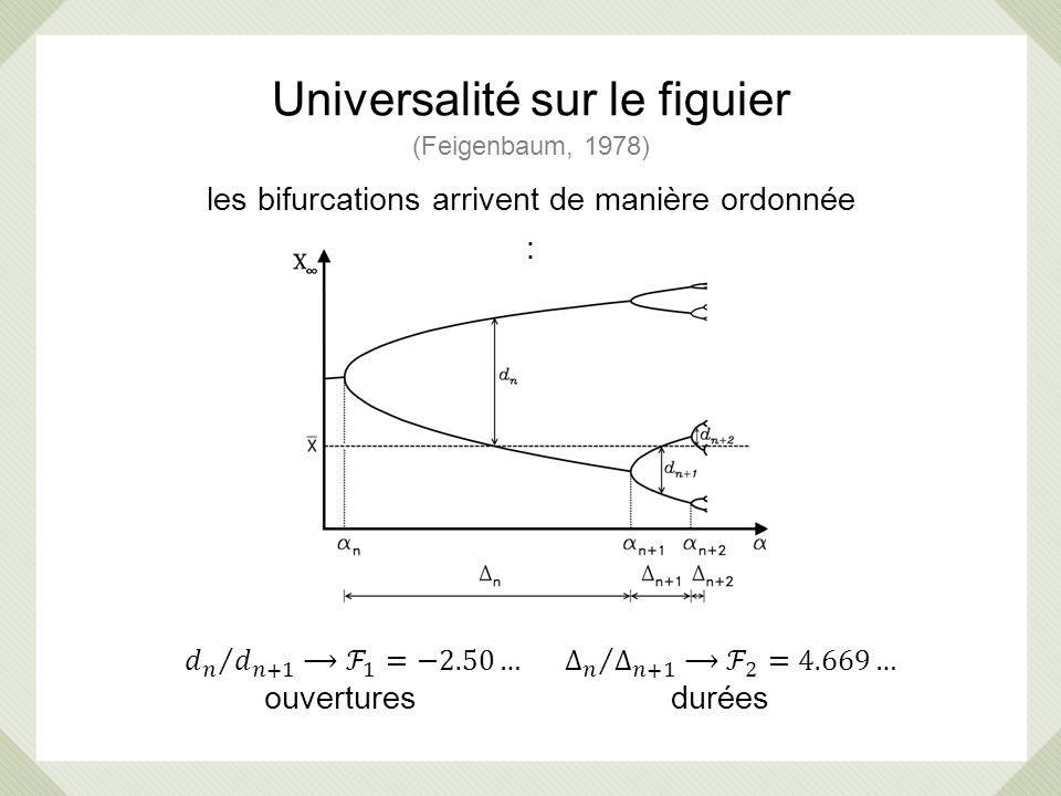 les bifurcations arrivent de manière ordonnée : (Feigenbaum, 1978) Universalité sur le figuier