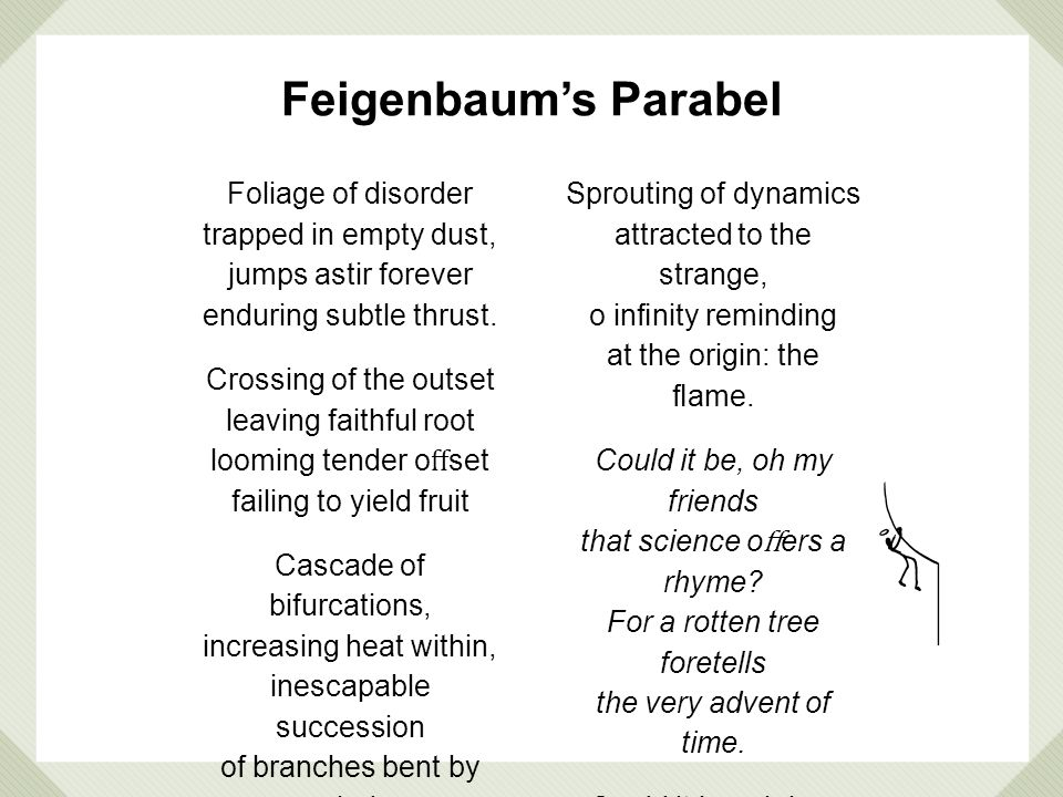 Feigenbaums Parabel Foliage of disorder trapped in empty dust, jumps astir forever enduring subtle thrust. Crossing of the outset leaving faithful roo