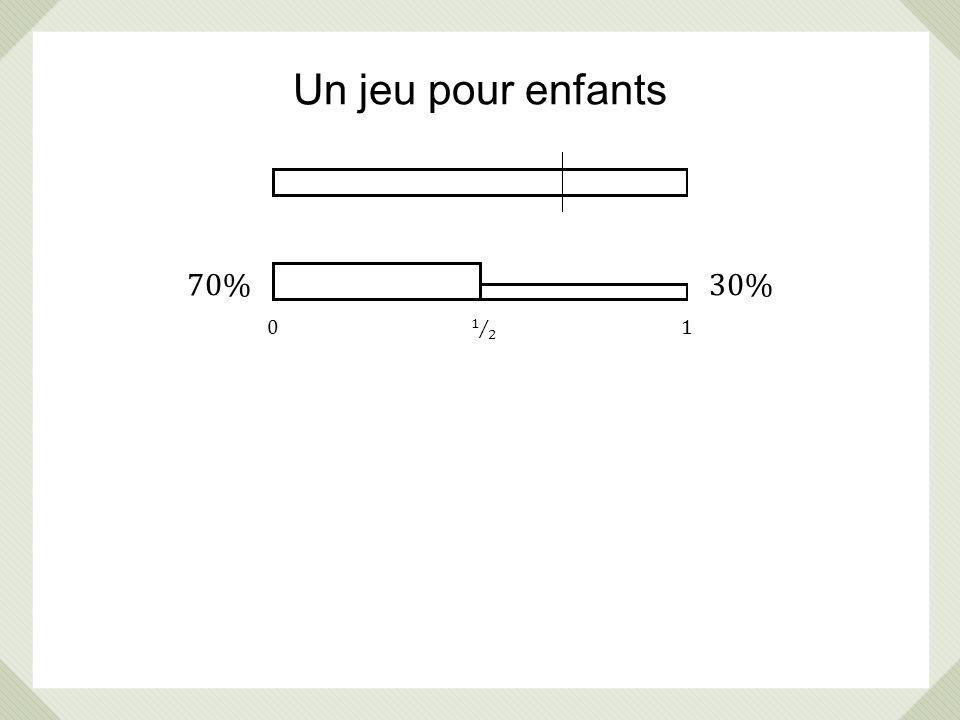70% 30%