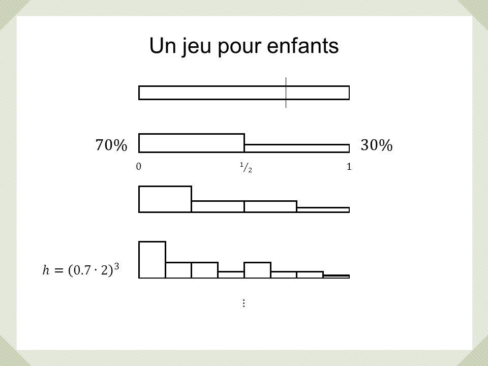 Un jeu pour enfants le jeu définit une cascade multiplicative 1 1 2 1 1 3 3 1