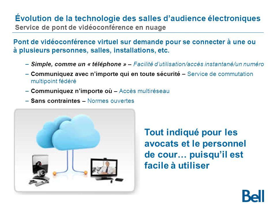Pont de vidéoconférence virtuel sur demande pour se connecter à une ou à plusieurs personnes, salles, installations, etc.