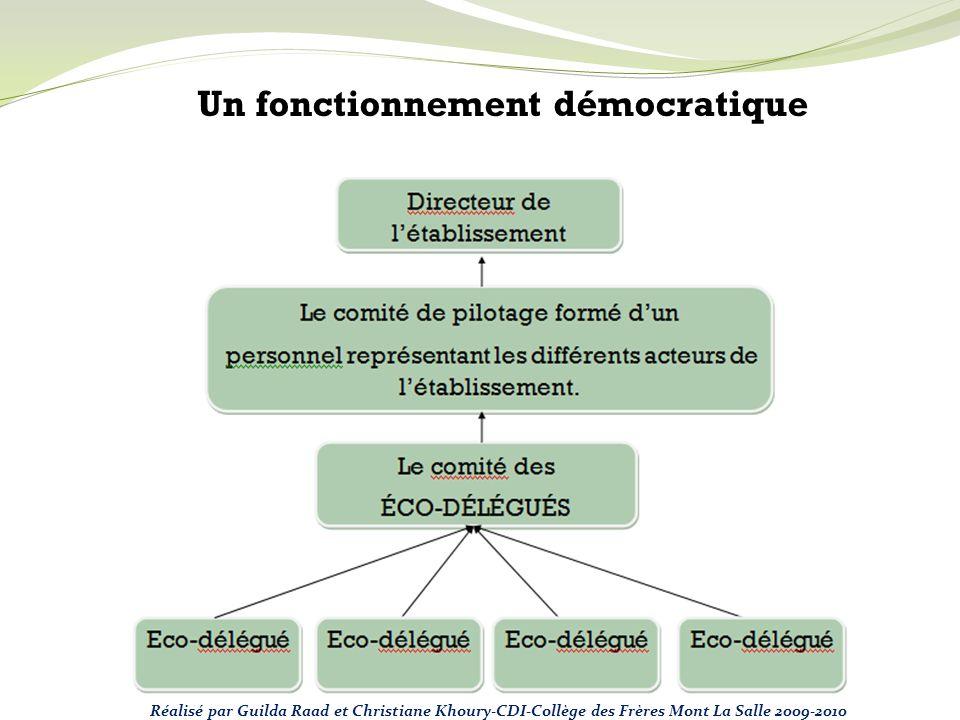 Un fonctionnement démocratique Réalisé par Guilda Raad et Christiane Khoury-CDI-Collège des Frères Mont La Salle 2009-2010