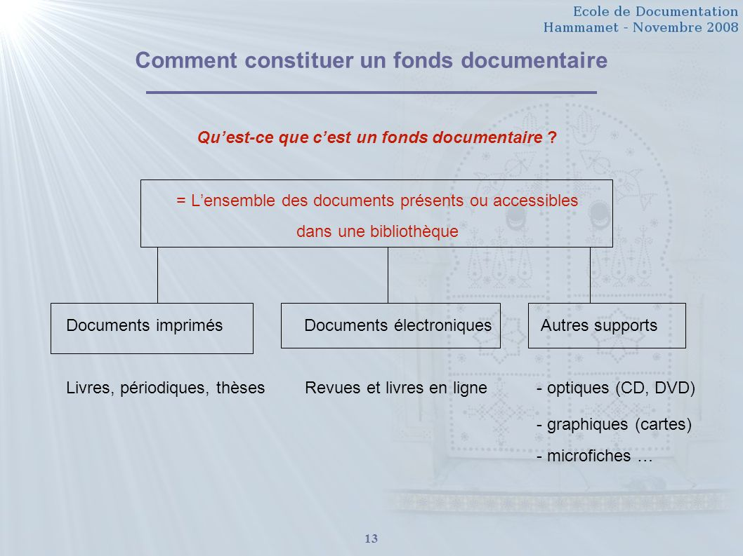 13 Comment constituer un fonds documentaire Quest-ce que cest un fonds documentaire ? = Lensemble des documents présents ou accessibles dans une bibli