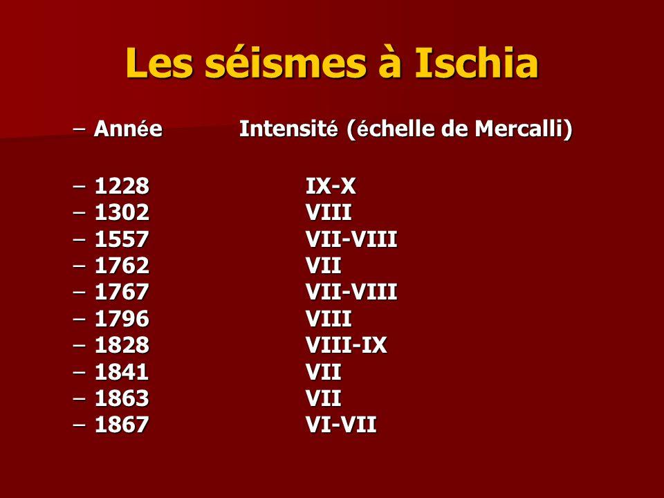 Les séismes à Ischia –Ann é e Intensit é ( é chelle de Mercalli) –1228 IX-X –1302 VIII –1557 VII-VIII –1762 VII –1767 VII-VIII –1796 VIII –1828 VIII-I
