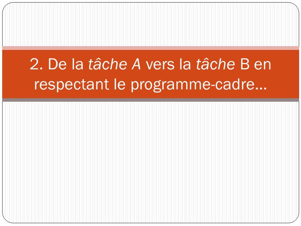 2. De la tâche A vers la tâche B en respectant le programme-cadre…