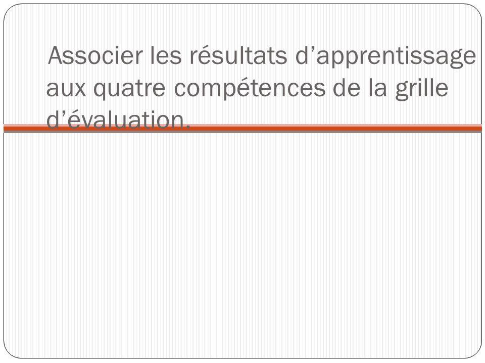 Associer les résultats dapprentissage aux quatre compétences de la grille dévaluation.