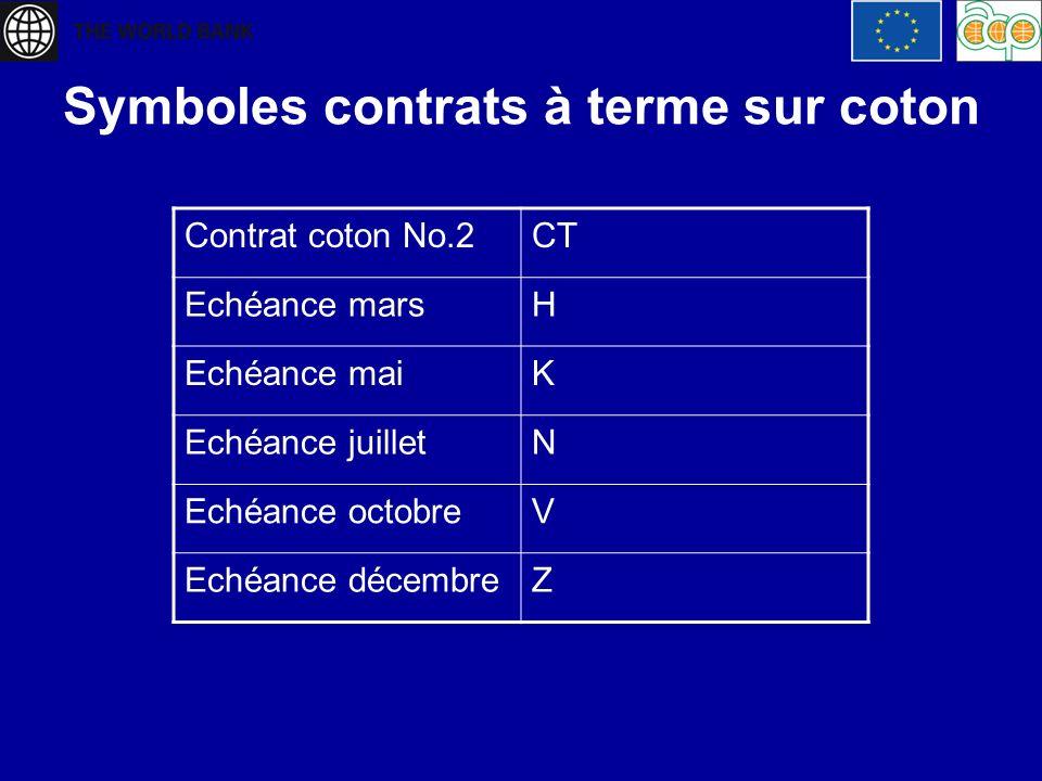 Symboles contrats à terme sur coton Contrat coton No.2CT Echéance marsH Echéance maiK Echéance juilletN Echéance octobreV Echéance décembreZ