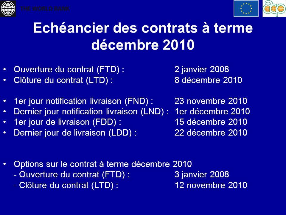 Echéancier des contrats à terme décembre 2010 Ouverture du contrat (FTD) :2 janvier 2008 Clôture du contrat (LTD) :8 décembre 2010 1er jour notificati